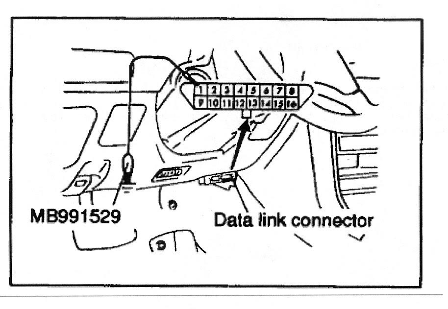 95 Mitsubishi Montero Fuse Box Diagram - Wiring Diagram ...
