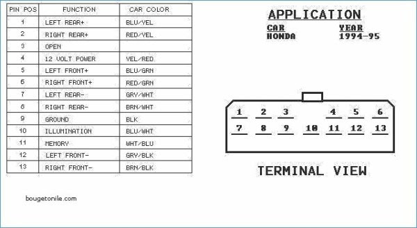 [SCHEMATICS_4HG]  DIAGRAM] Acura Integra Cd Player Wiring Diagram FULL Version HD Quality Wiring  Diagram - 158914.ACCNET.FR | Integra Radio Wiring Diagram |  | Jaguar Fog Lights Wiring Diagram - accnet.fr