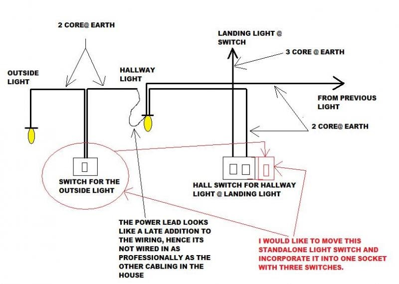 light to switch wiring diagram