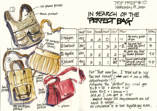 Trip Prep 10 - In search of the perfect bag