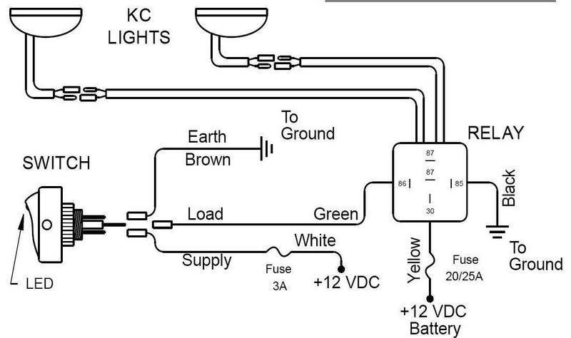 Diagram Led Light Bar Relay Wiring Diagram Full Version Hd Quality Wiring Diagram Iphonetravelapps Fantasyehobbygenova It