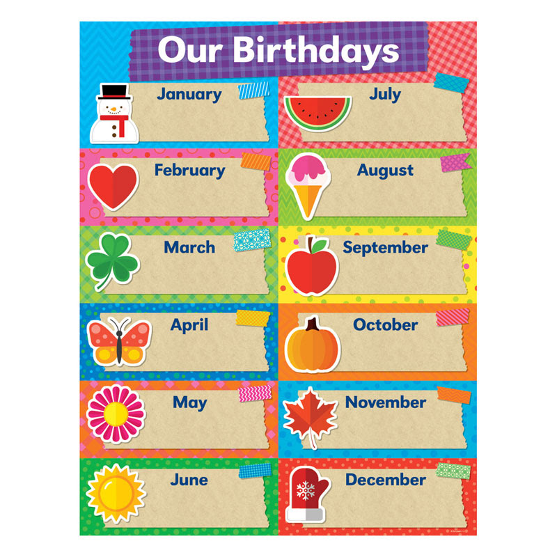 tape it up our birthdays chart sc 812801 10