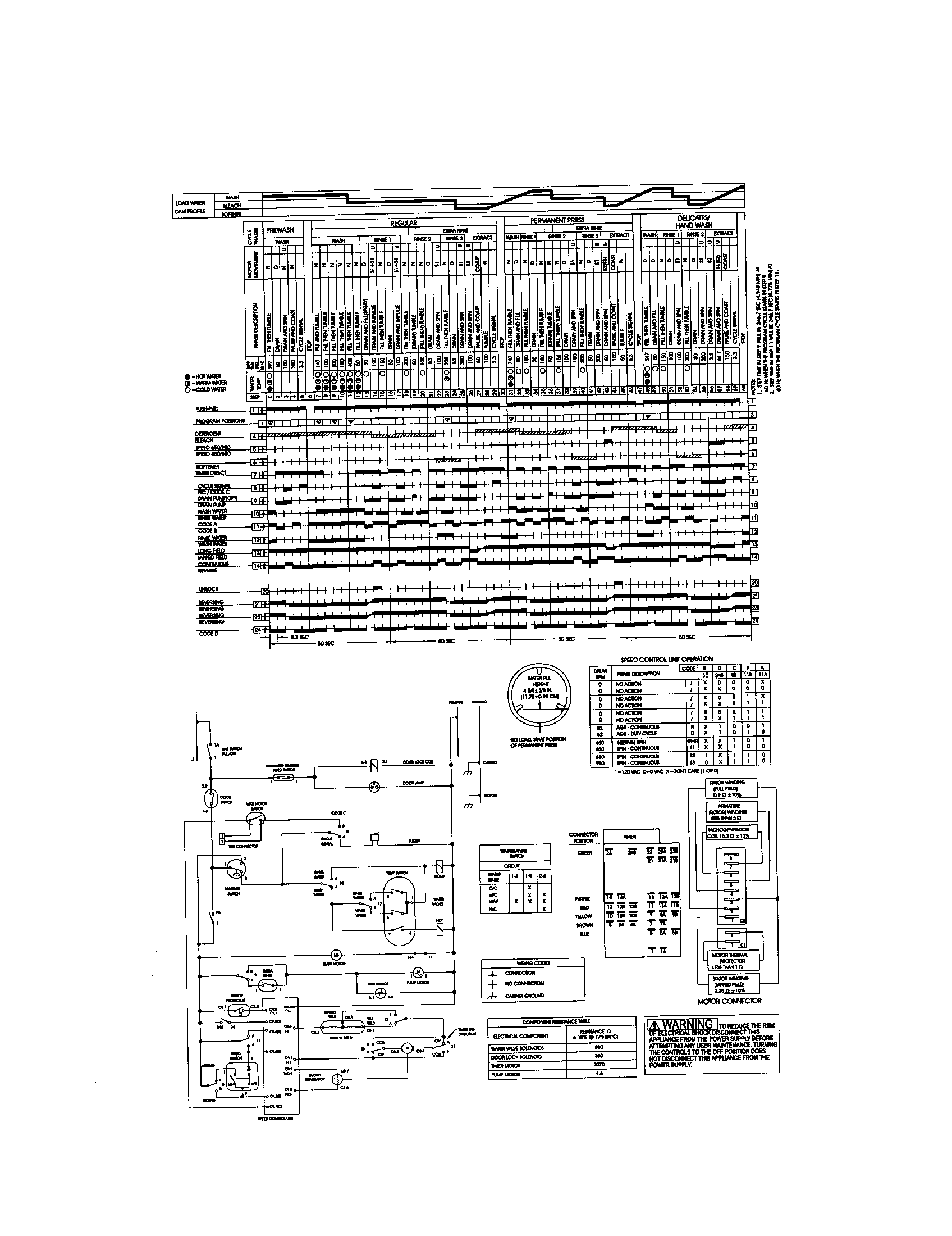 34 Lg Tromm Washer Parts Diagram