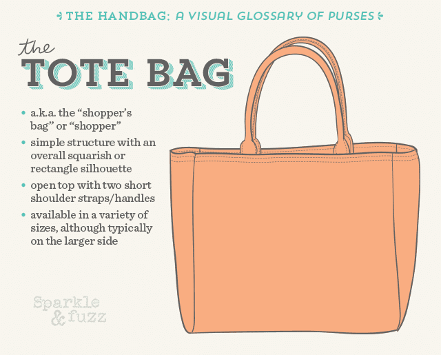 The Handbag A Visual Glossary Of Purses Tote Bag