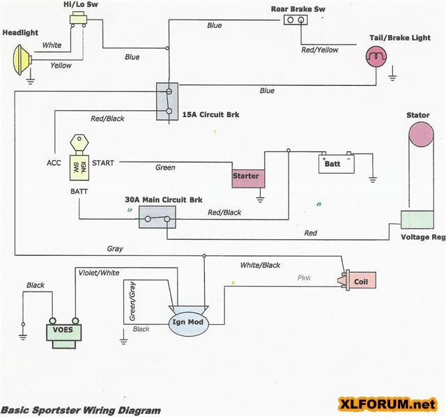 Diagram Harley Sportster Wiring Diagram Full Version Hd Quality Wiring Diagram Lora Diagram Editions Delpierre Fr