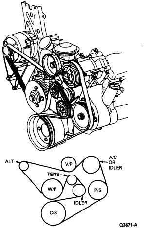 1994 E350: YOU HAVE A DIAGRAM..VAN WITH A V-8 DIESEL
