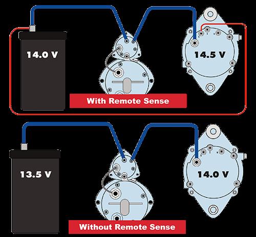 Acdelco 24si Alternator Wiring Diagram - Wiring Diagram ...