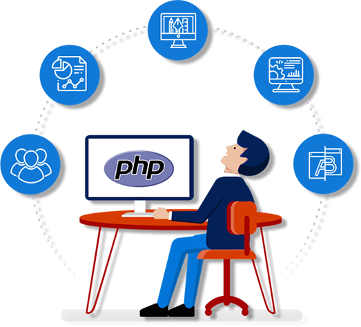 Why Hiring A PHP Software Developing Company Important?