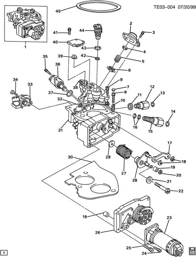 P Golf Cart Wiring Diagram - Wiring Diagram