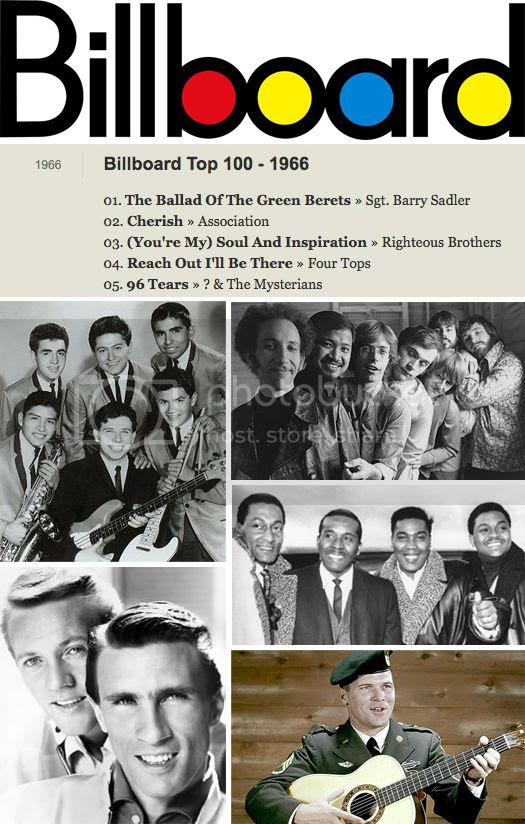 Billboard Hot 100 1966