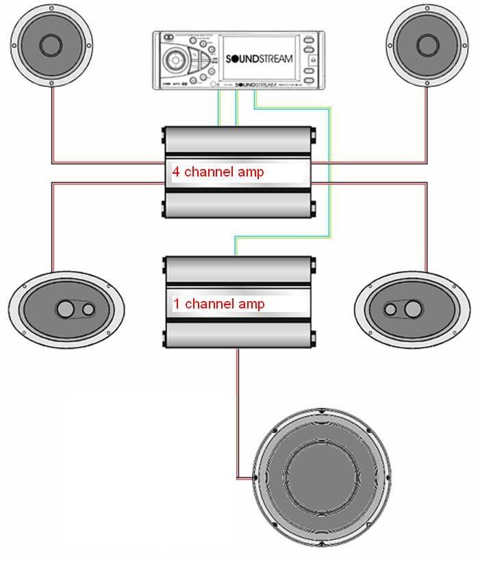Dual Amp Wiring Diagram Car Alarm Wiring Diagram Sestem For Wiring Diagram Schematics