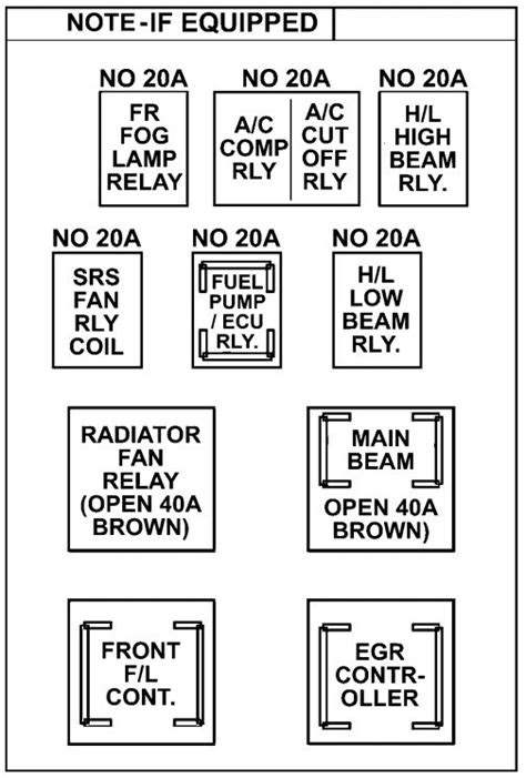TATA Indica Vista & Vista - fuse box diagram - Auto Genius