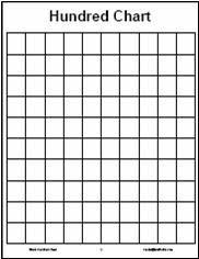 1000+ ideas about 100 Chart on Pinterest | Hundreds chart, Hidden ...