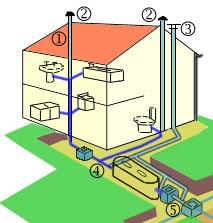 installation climatisation gainable diametre ventilation. Black Bedroom Furniture Sets. Home Design Ideas
