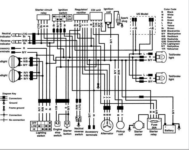 Diagram For Bayou 220 Starter Wiring Diagrams Full Version Hd Quality Wiring Diagrams Type One Weblula It