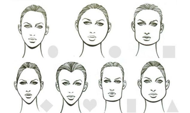 Scopri la forma del tuo viso Tagli di capelli e Acconciature