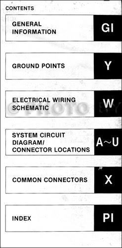 Diagram 199mazda Mx 5 Miata Wiring Diagram Manual Original Manual Transmission Cars Full Version Hd Quality Transmission Cars Swap Wiringl Wecsrl It