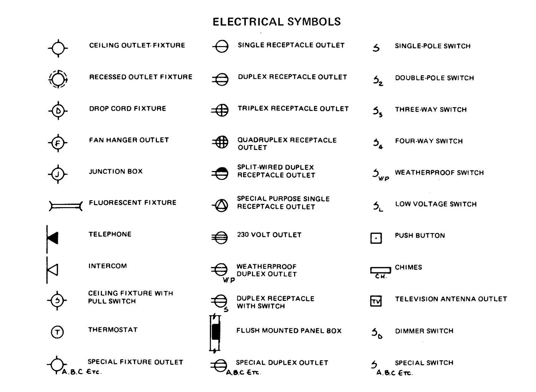 Rough Electric - Wholesteading.com