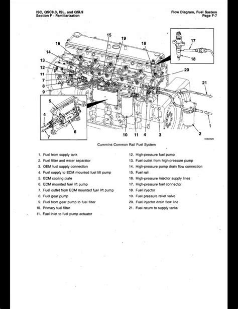 Cummins Engine | A Repair Manual Store