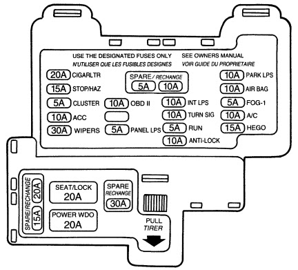 1995 Ford Thunderbird Fuse Box Wiring Diagrams Data Turn Boot Turn Boot Ungiaggioloincucina It