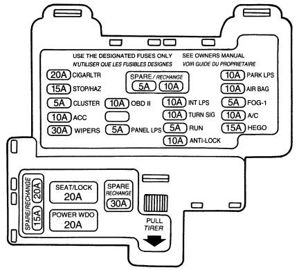 1995 Thunderbird Fuse Box Wiring Diagram Motor Motor Frankmotors Es