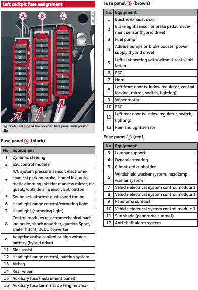 Audi A5 Fuse Diagram Best Wiring Diagrams Agency Install Agency Install Ekoegur Es