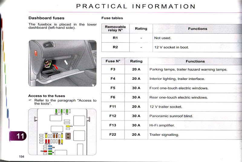 Citroen Relay Van Fuse Box Location