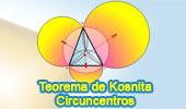 Teorema de Kosnita: Circuncentros en el Triangulo y Líneas Concurrentes.