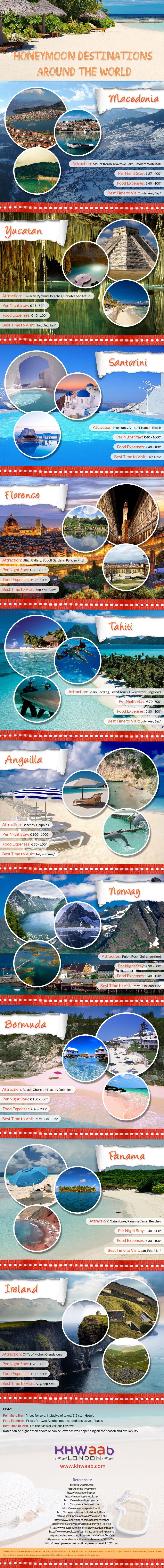 Infographic: Honeymoon Destinations Around The World