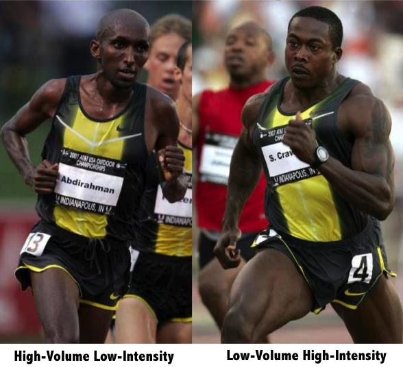 Sprinting vs Jogging - Go Fast to Burn Fat | Mike Sheridan