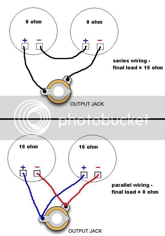 Diagram Speaker Cab Wiring Diagram Full Version Hd Quality Wiring Diagram Musclediagram Cabarun It