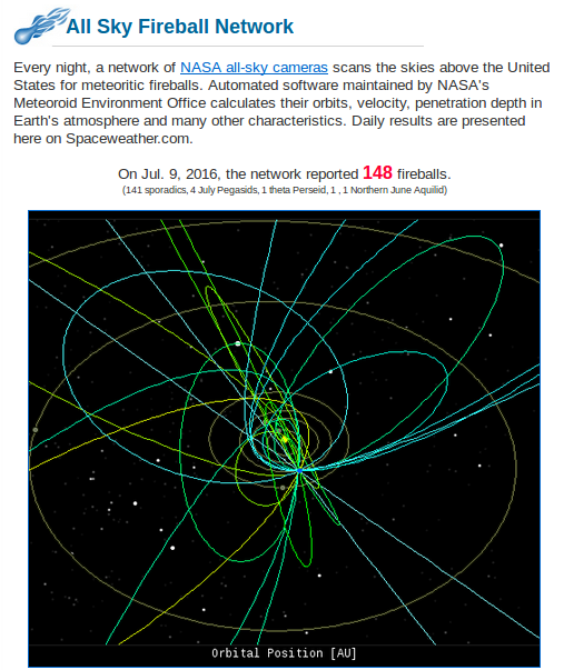 7/9/16, 148 Fireballs Detected!