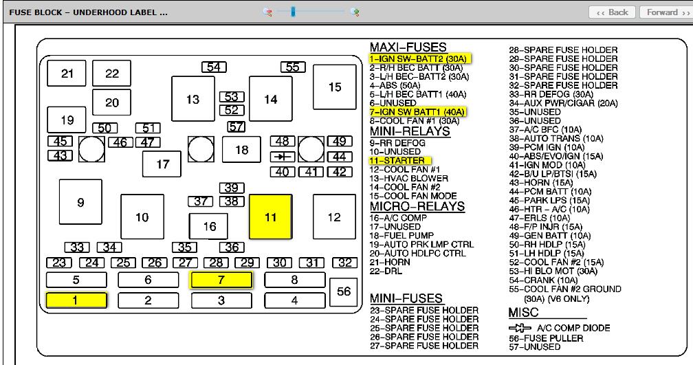 2004 Alero Fuse Box Data Wiring Diagram Make Pipe Make Pipe Vivarelliauto It