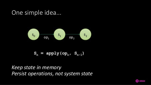 One simple idea... Keep state in memory Persist operations, not system state s0 s1 s2 op1 op2 Sn = apply(opn, Sn-1)