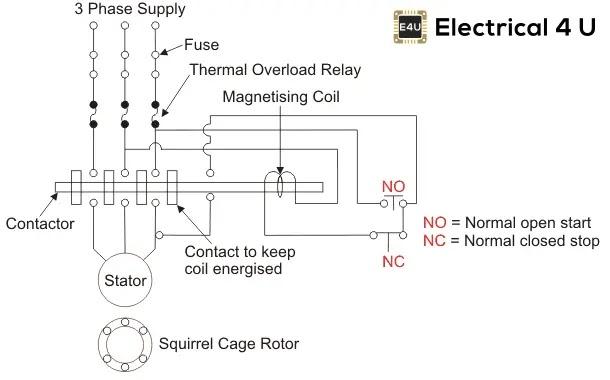 Ac Electric Motor Starter Wiring