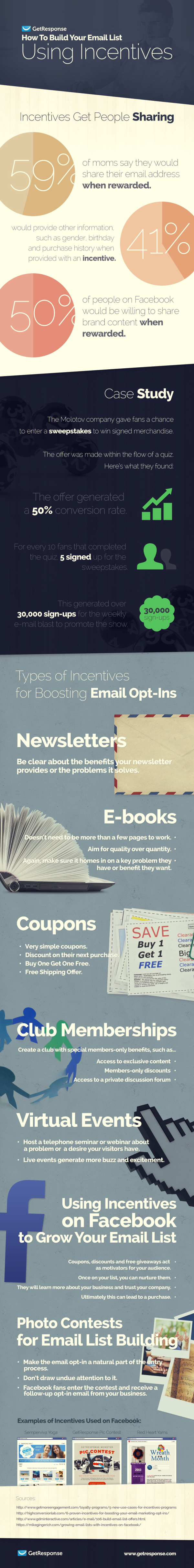 How to Build Your Email List Using Incentives - Infographic