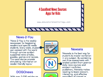 4 Excellent News Sources Apps for Kids
