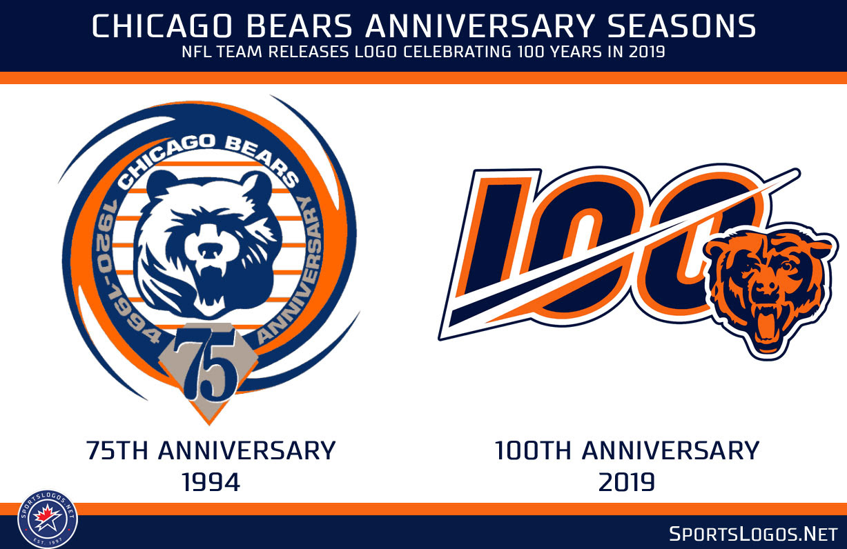 Bears Celebrate Centennial in 2019 With 100th Anniversary Logo  Chris Creamers SportsLogos.Net