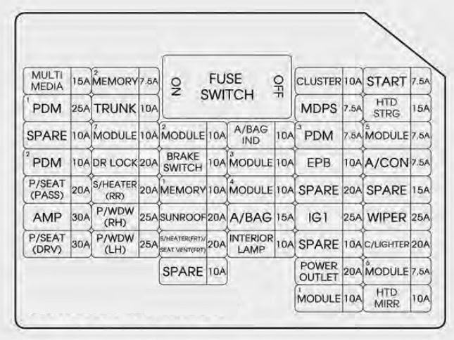Kia Optima 2014 2015 Fuse Box Diagram Auto Genius