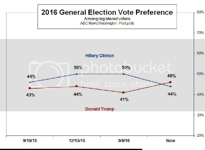 Washington Post Poll photo 1-52180e9909_zpsy7ez78jm.jpg