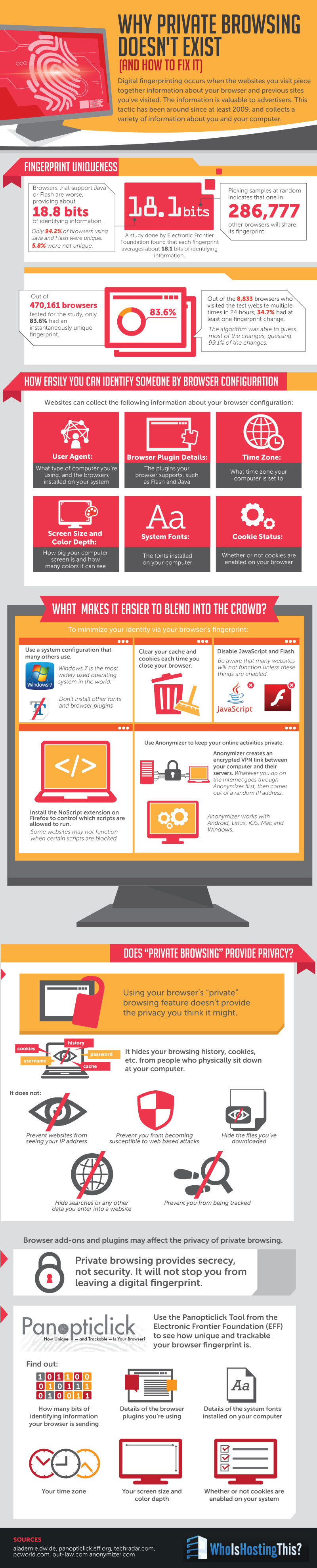 Infographic: Why Private Browsing Doesn't Exist #infographic