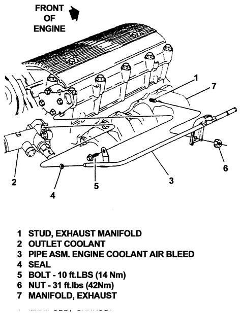 | Repair Guides | Engine Mechanical | Coolant Air Bleed