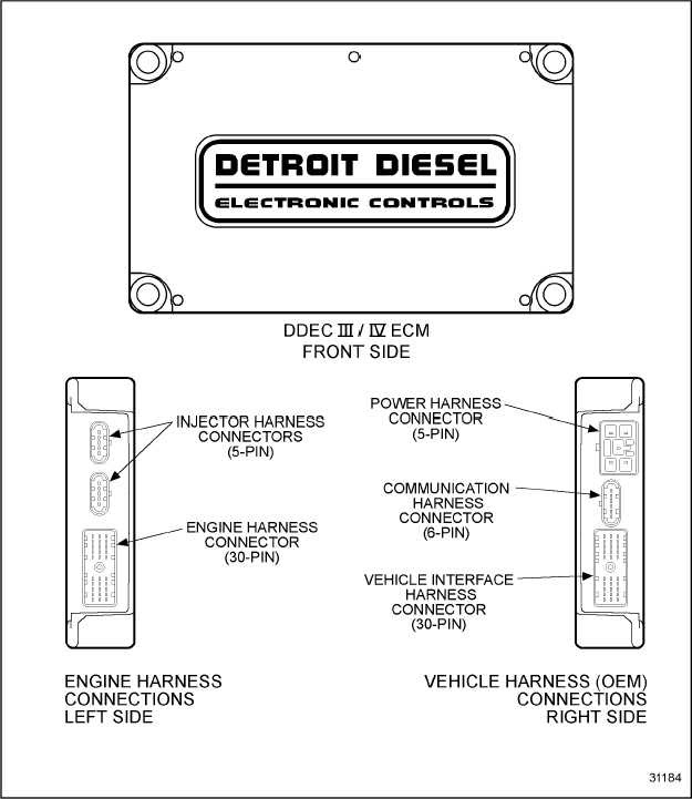 20 Elegant Ddec V Wiring Diagram