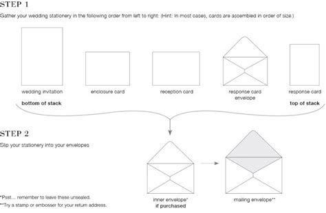 Wedding Envelopes   Standard Invitation Envelope Sizes