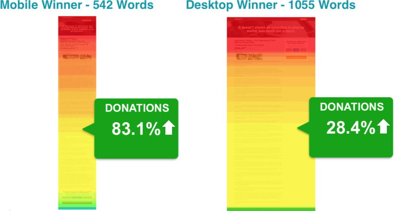 ourrescue-mobile-vs-desktop-donations-winners