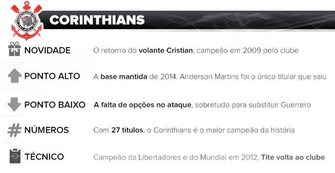 Corinthians guia do paulistão (Foto: Arte esporte)