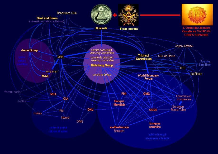 http://a397.idata.over-blog.com/3/29/25/58/5-LE-NOUVEL-ORDRE-MONDIAL/2-Organisations-ILLUMINATI-JESUITES.PNG