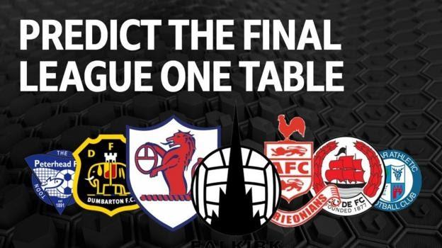 Chariyort: Championship Table 201920 Predictions