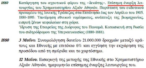 Rothschild κι Ἐθνικὴ τράπεζα.65