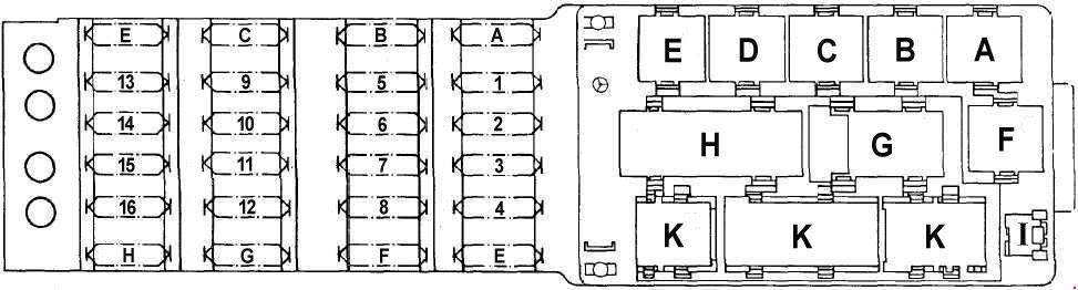 Mercedes E Class W124 1985 1996 Fuse Box Diagram Auto Genius